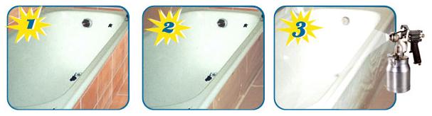 Smaltatura e Rismaltatura vasche da bagno, piatti doccia, sanitari ...